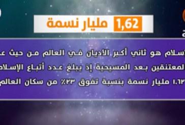 رأيكم الأهم ح١٢ | إنسانية الشاب المسلم ؟!
